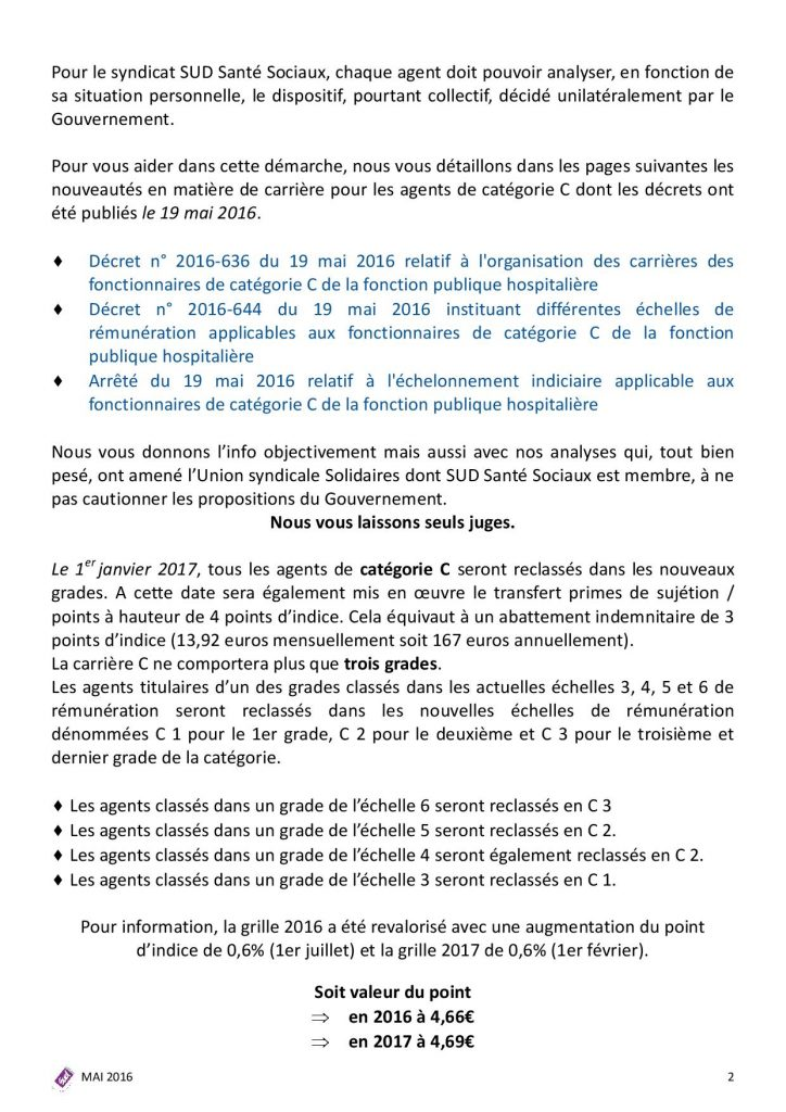 PPCR catégorie C sudsanté sociaux-page-002