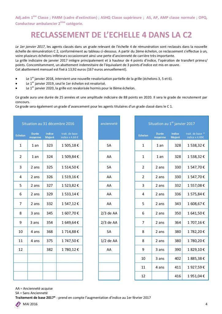 PPCR catégorie C sudsanté sociaux-page-004