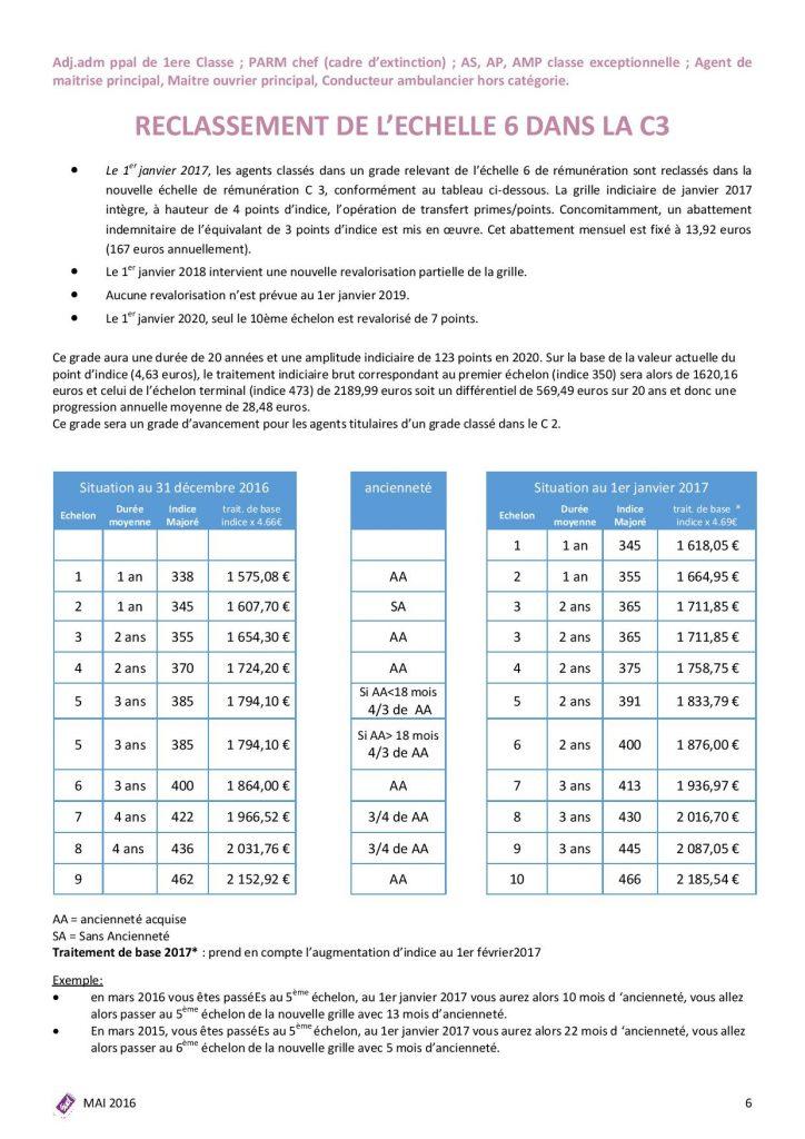 PPCR catégorie C sudsanté sociaux-page-006